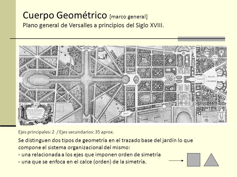 Cuerpo Geométrico [marco general]